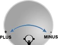 LNBF Rotation Example - GeoSatFinder